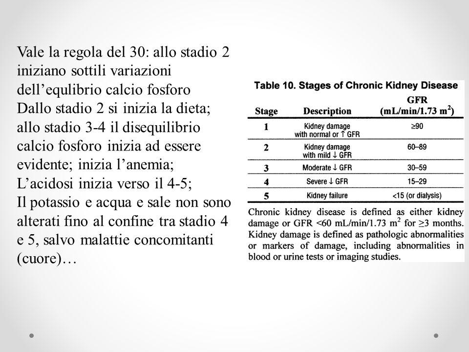 Vale la regola del 30: allo stadio 2 iniziano sottili variazioni dellequlibrio calcio fosforo Dallo stadio 2 si inizia la dieta; allo stadio 3-4 il di