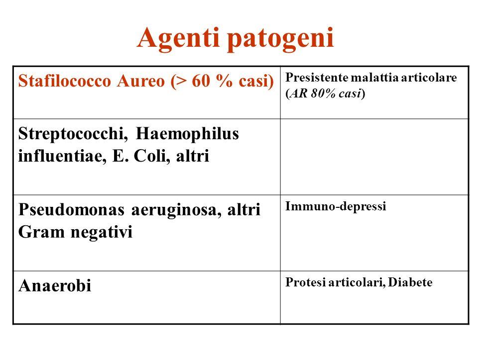 Stafilococco Aureo (> 60 % casi) Presistente malattia articolare (AR 80% casi) Streptococchi, Haemophilus influentiae, E. Coli, altri Pseudomonas aeru