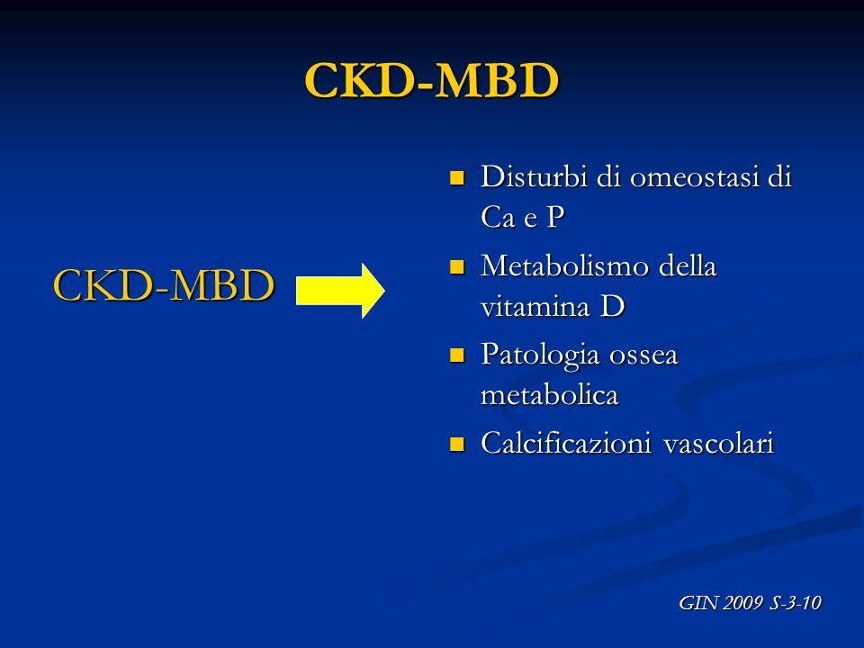 CKD-MBD CKD-MBD Disturbi di omeostasi di Ca e P Metabolismo della vitamina D Patologia ossea metabolica Calcificazioni vascolari GIN 2009 S-3-10