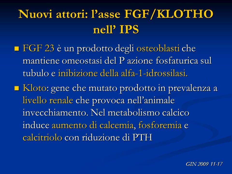 Nuovi attori: lasse FGF/KLOTHO nell IPS FGF 23 è un prodotto degli osteoblasti che mantiene omeostasi del P azione fosfaturica sul tubulo e inibizione
