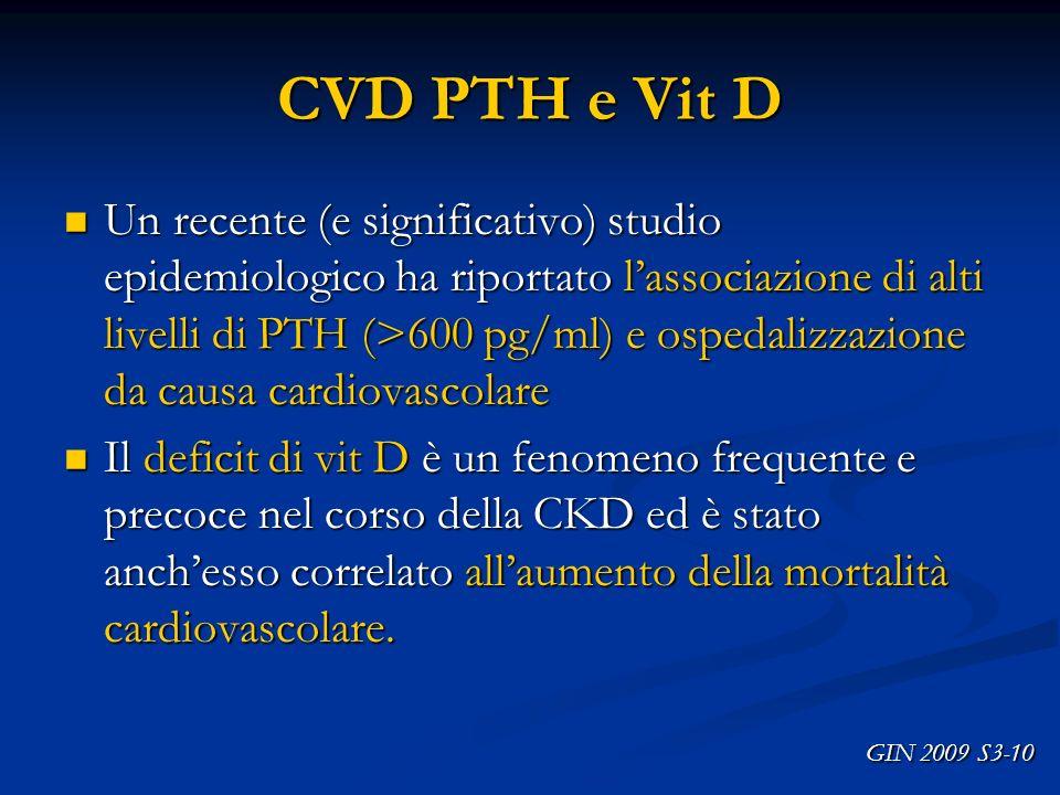 CVD PTH e Vit D Un recente (e significativo) studio epidemiologico ha riportato lassociazione di alti livelli di PTH (>600 pg/ml) e ospedalizzazione d