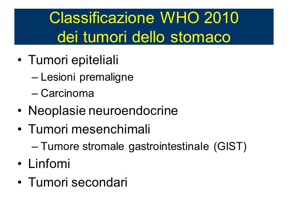 Classificazione WHO 2010 dei tumori dello stomaco Tumori epiteliali –Lesioni premaligne –Carcinoma Neoplasie neuroendocrine Tumori mesenchimali –Tumor