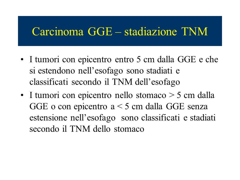 Carcinoma GGE – stadiazione TNM I tumori con epicentro entro 5 cm dalla GGE e che si estendono nellesofago sono stadiati e classificati secondo il TNM