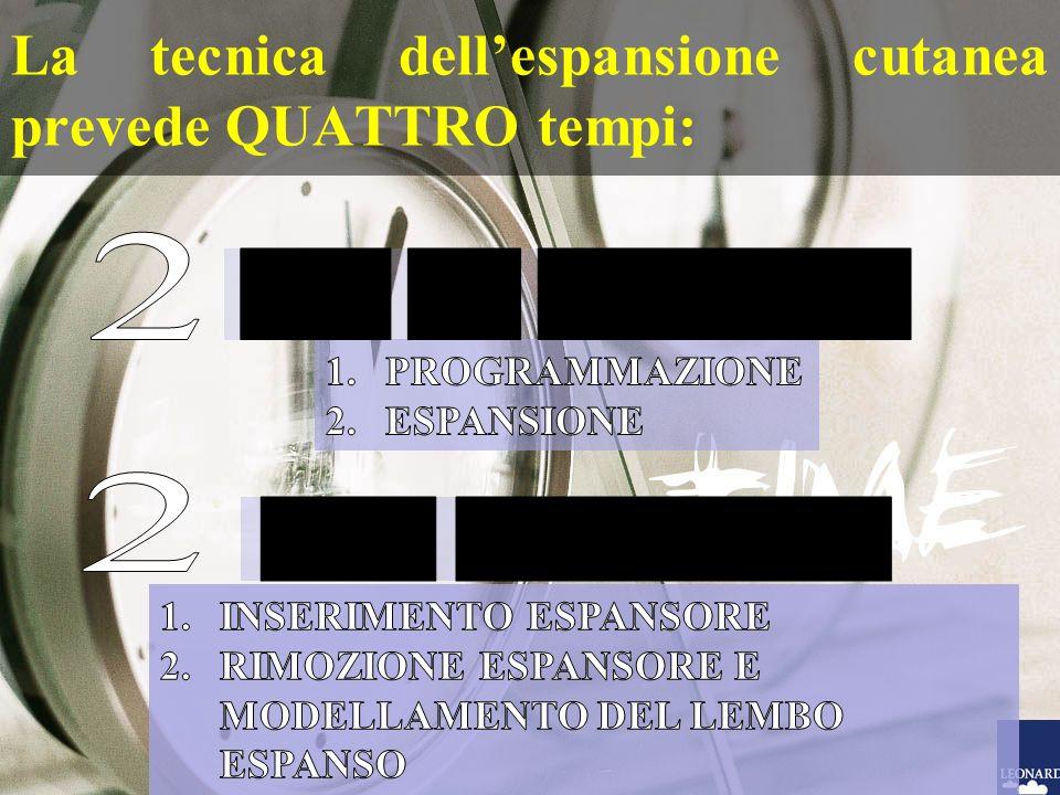 La tecnica dellespansione cutanea prevede QUATTRO tempi: