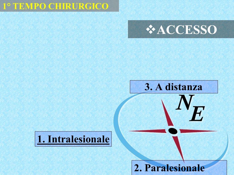 3. A distanza 1. Intralesionale 2. Paralesionale ACCESSO 1° TEMPO CHIRURGICO