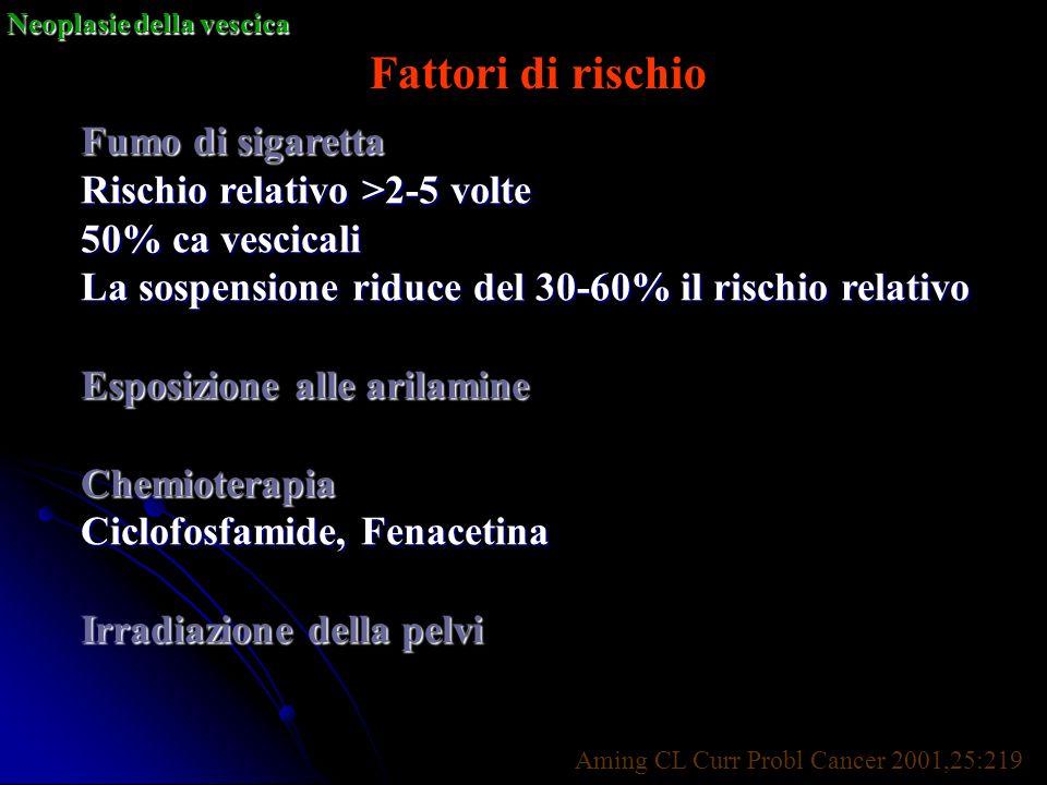 Fattori di rischio Neoplasie della vescica Fumo di sigaretta Rischio relativo >2-5 volte 50% ca vescicali La sospensione riduce del 30-60% il rischio