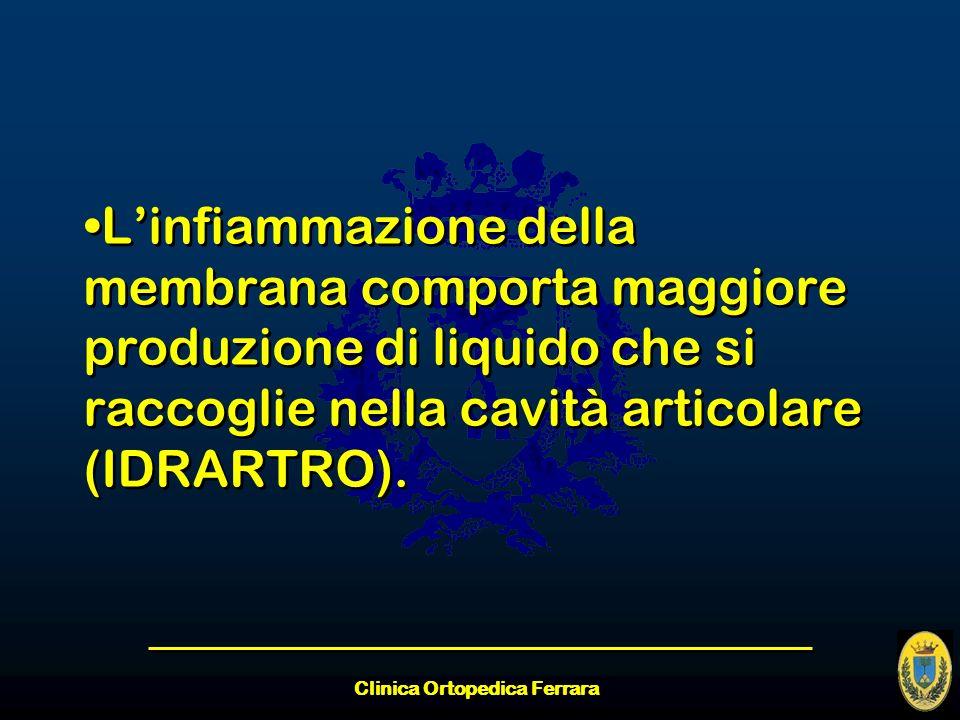Clinica Ortopedica Ferrara Linfiammazione della membrana comporta maggiore produzione di liquido che si raccoglie nella cavità articolare (IDRARTRO).