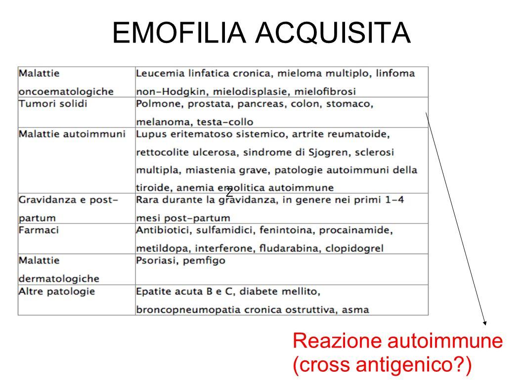 EMOFILIA ACQUISITA Z Reazione autoimmune (cross antigenico?)