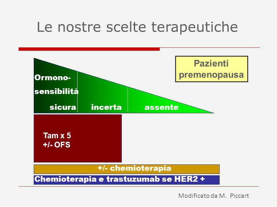 Ormono- sensibilità sicura incerta assente +/- chemioterapia Pazienti premenopausa Modificato da M. Piccart Chemioterapia e trastuzumab se HER2 + Tam