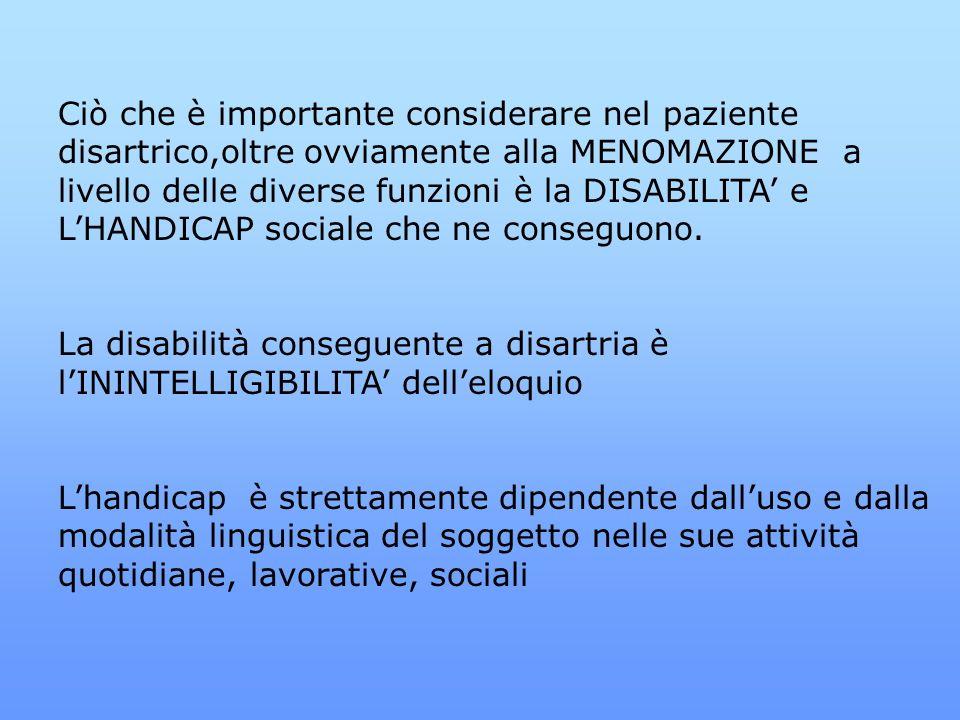 Ciò che è importante considerare nel paziente disartrico,oltre ovviamente alla MENOMAZIONE a livello delle diverse funzioni è la DISABILITA e LHANDICA