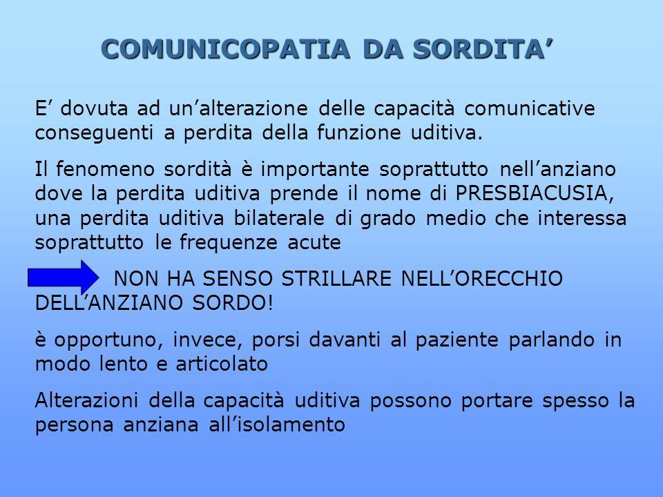 COMUNICOPATIA DA SORDITA E dovuta ad unalterazione delle capacità comunicative conseguenti a perdita della funzione uditiva. Il fenomeno sordità è imp