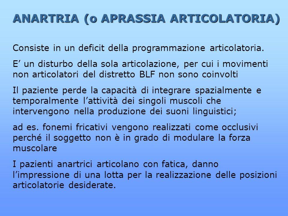 ANARTRIA (o APRASSIA ARTICOLATORIA) Consiste in un deficit della programmazione articolatoria. E un disturbo della sola articolazione, per cui i movim