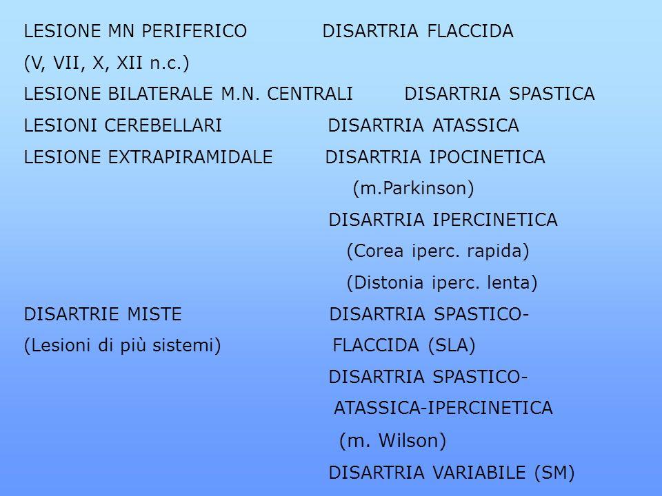 LESIONE MN PERIFERICO DISARTRIA FLACCIDA (V, VII, X, XII n.c.) LESIONE BILATERALE M.N. CENTRALI DISARTRIA SPASTICA LESIONI CEREBELLARI DISARTRIA ATASS