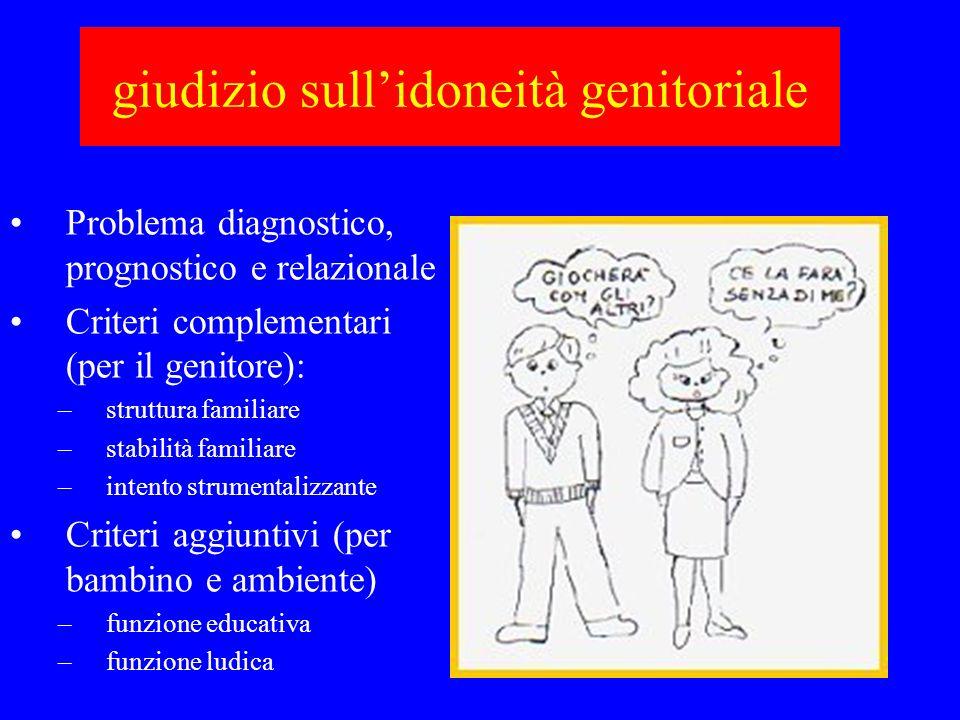 giudizio sullidoneità genitoriale Problema diagnostico, prognostico e relazionale Criteri complementari (per il genitore): –struttura familiare –stabi