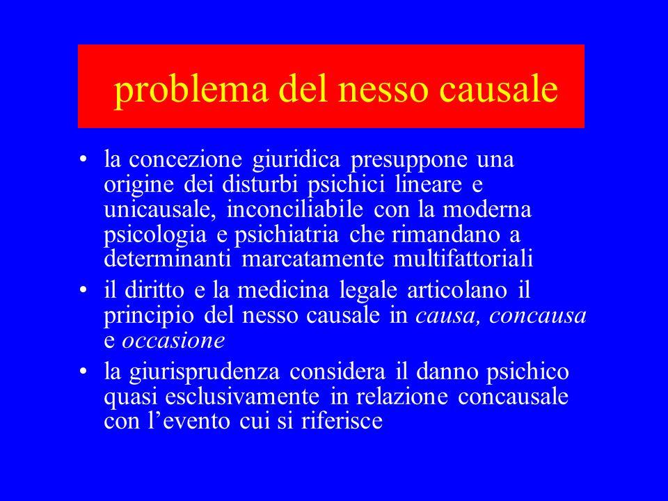 problema del nesso causale la concezione giuridica presuppone una origine dei disturbi psichici lineare e unicausale, inconciliabile con la moderna ps
