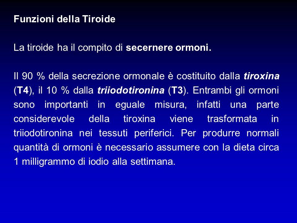 Funzioni della Tiroide La tiroide ha il compito di secernere ormoni. Il 90 % della secrezione ormonale è costituito dalla tiroxina (T4), il 10 % dalla