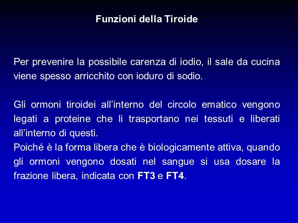 Funzioni della Tiroide Per prevenire la possibile carenza di iodio, il sale da cucina viene spesso arricchito con ioduro di sodio. Gli ormoni tiroidei