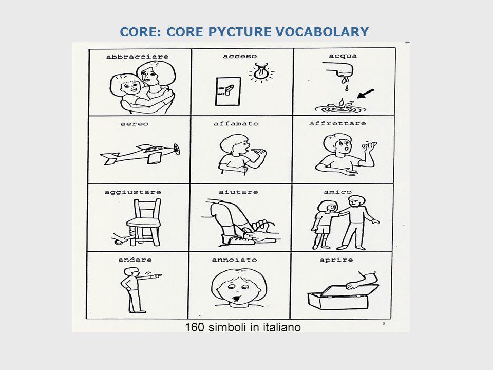 CORE: CORE PYCTURE VOCABOLARY 160 simboli in italiano