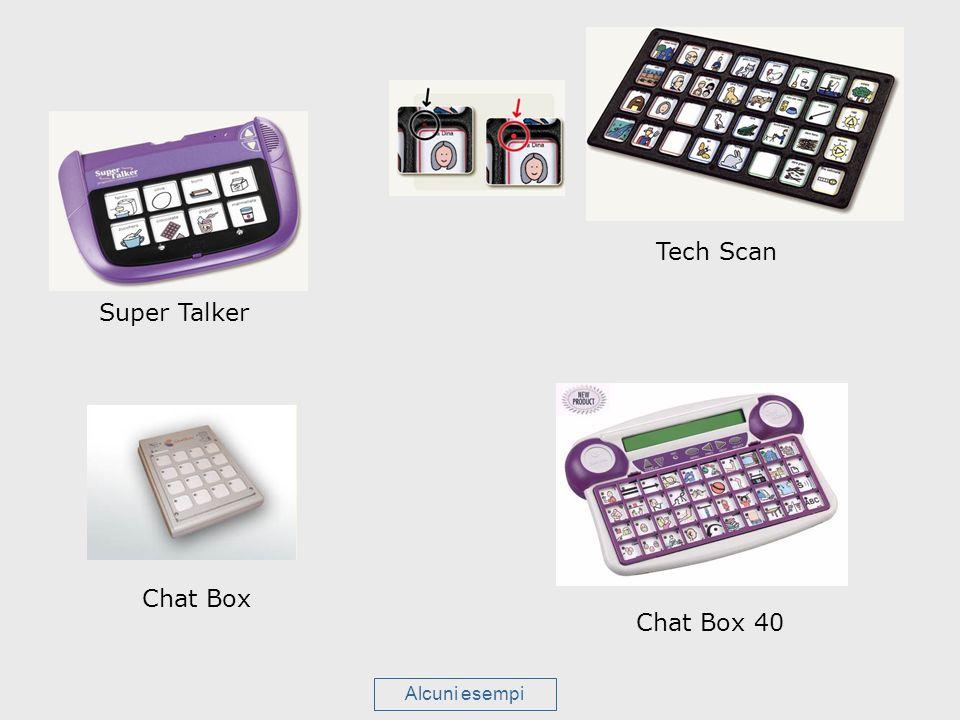 Super Talker Tech Scan Chat Box 40 Chat Box Alcuni esempi