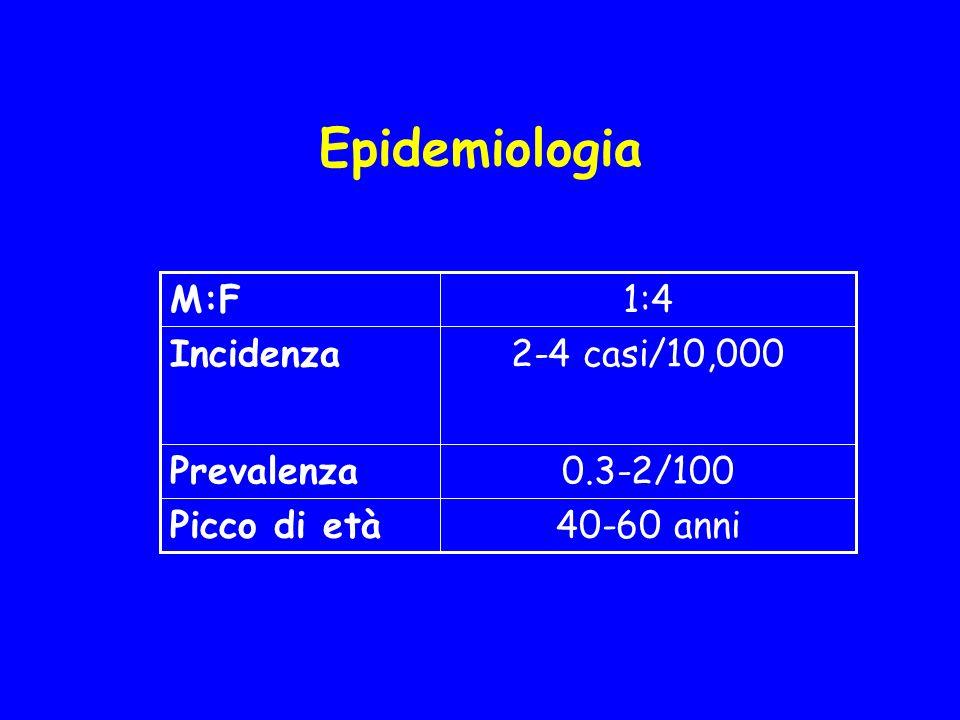 Epidemiologia 40-60 anniPicco di età 0.3-2/100Prevalenza 2-4 casi/10,000Incidenza 1:4M:F