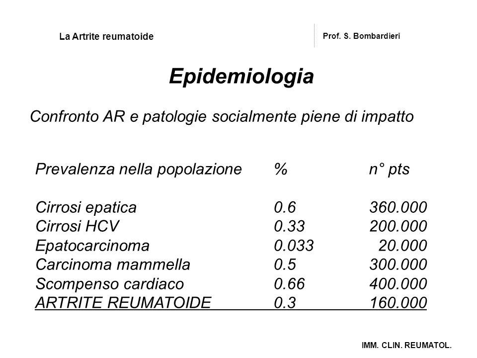 Epidemiologia Confronto AR e patologie socialmente piene di impatto Prevalenza nella popolazione%n° pts Cirrosi epatica0.6 360.000 Cirrosi HCV0.33200.