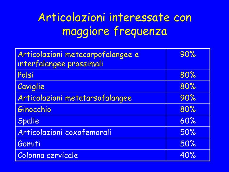 Articolazioni interessate con maggiore frequenza Articolazioni metacarpofalangee e interfalangee prossimali 90% Polsi80% Caviglie80% Articolazioni met
