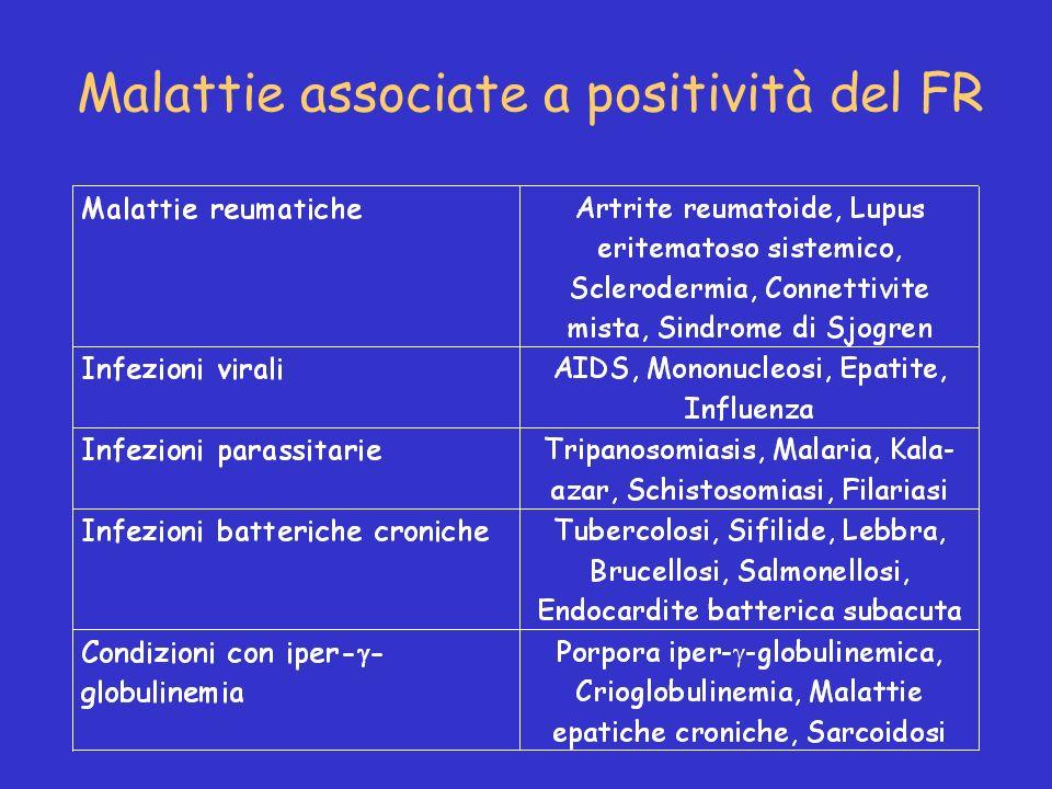 Malattie associate a positività del FR