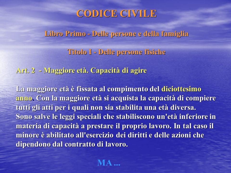 CODICE CIVILE Libro Primo - Delle persone e della famiglia Titolo I - Delle persone fisiche Art.