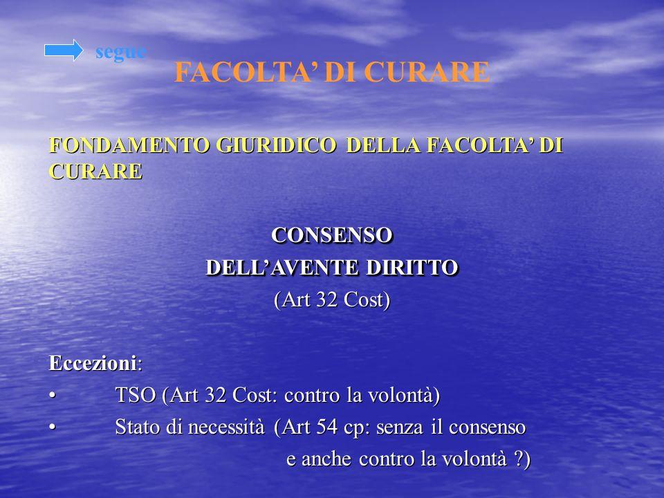 FACOLTA DI CURARE FONDAMENTO GIURIDICO DELLA FACOLTA DI CURARECONSENSO DELLAVENTE DIRITTO (Art 32 Cost) Eccezioni: TSO (Art 32 Cost: contro la volontà