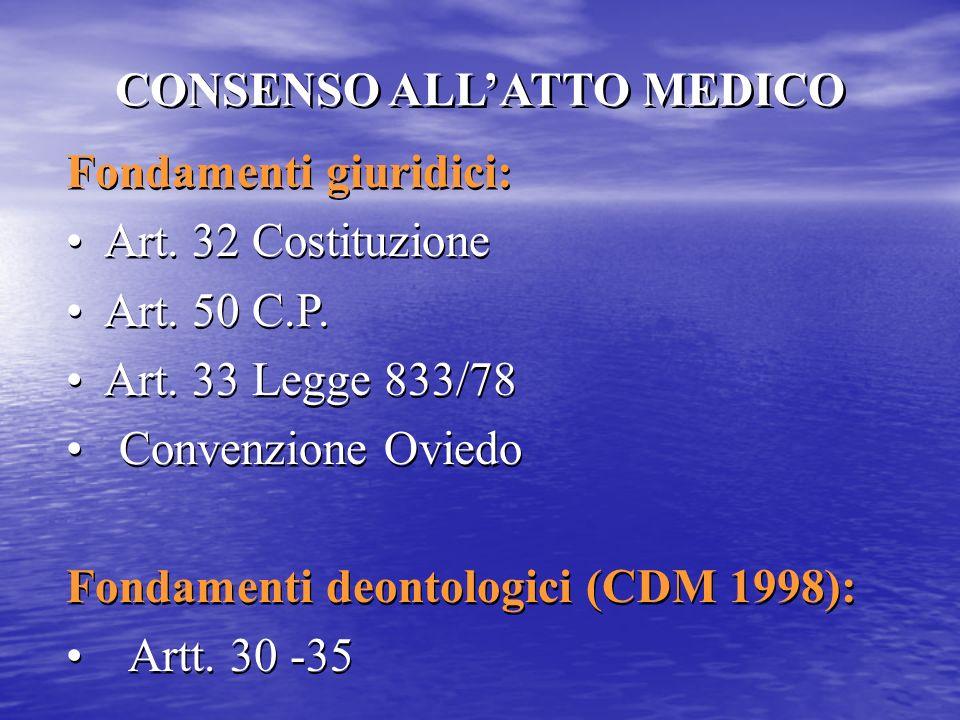 CONSENSO ALLATTO MEDICO Fondamenti giuridici: Art. 32 Costituzione Art. 50 C.P. Art. 33 Legge 833/78 Convenzione Oviedo Fondamenti deontologici (CDM 1