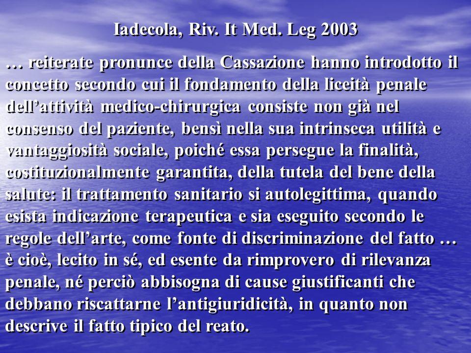 Iadecola, Riv. It Med. Leg 2003 … reiterate pronunce della Cassazione hanno introdotto il concetto secondo cui il fondamento della liceità penale dell