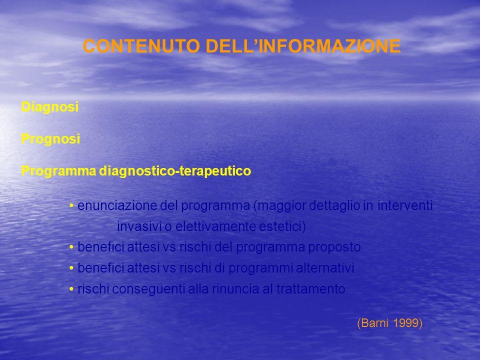 Diagnosi Prognosi Programma diagnostico-terapeutico enunciazione del programma (maggior dettaglio in interventi invasivi o elettivamente estetici) ben