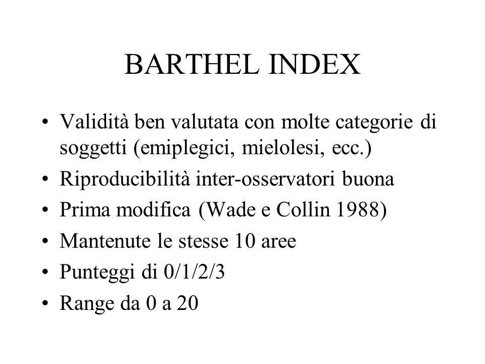 BARTHEL INDEX Validità ben valutata con molte categorie di soggetti (emiplegici, mielolesi, ecc.) Riproducibilità inter-osservatori buona Prima modifica (Wade e Collin 1988) Mantenute le stesse 10 aree Punteggi di 0/1/2/3 Range da 0 a 20