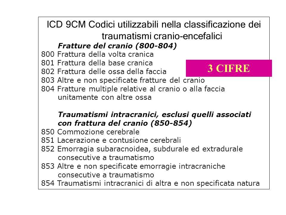 ICD 9CM Codici utilizzabili nella classificazione dei traumatismi cranio-encefalici Fratture del cranio (800-804) 800 Frattura della volta cranica 801 Frattura della base cranica 802 Frattura delle ossa della faccia 803 Altre e non specificate fratture del cranio 804 Fratture multiple relative al cranio o alla faccia unitamente con altre ossa Traumatismi intracranici, esclusi quelli associati con frattura del cranio (850-854) 850 Commozione cerebrale 851 Lacerazione e contusione cerebrali 852 Emorragia subaracnoidea, subdurale ed extradurale consecutive a traumatismo 853 Altre e non specificate emorragie intracraniche consecutive a traumatismo 854 Traumatismi intracranici di altra e non specificata natura 3 CIFRE