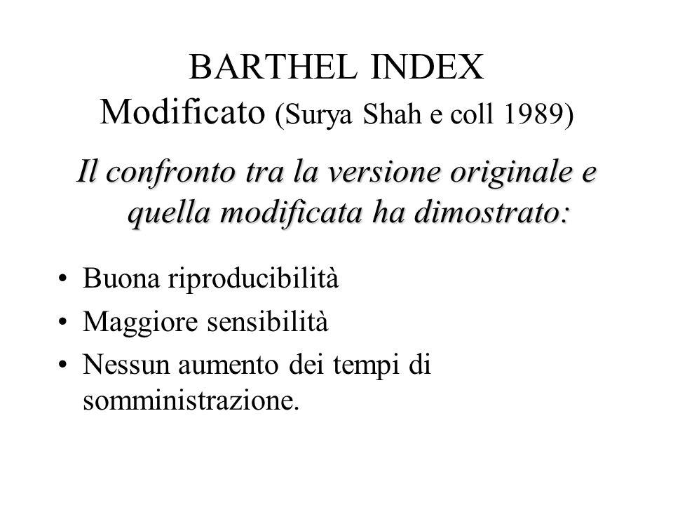 BARTHEL INDEX Modificato (Surya Shah e coll 1989) Il confronto tra la versione originale e quella modificata ha dimostrato: Buona riproducibilità Maggiore sensibilità Nessun aumento dei tempi di somministrazione.