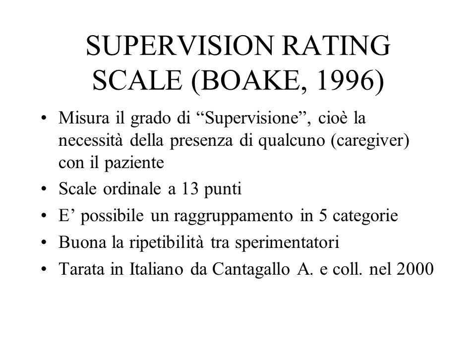 SUPERVISION RATING SCALE (BOAKE, 1996) Misura il grado di Supervisione, cioè la necessità della presenza di qualcuno (caregiver) con il paziente Scale ordinale a 13 punti E possibile un raggruppamento in 5 categorie Buona la ripetibilità tra sperimentatori Tarata in Italiano da Cantagallo A.