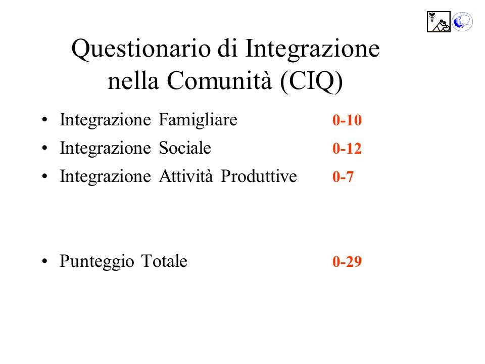 Questionario di Integrazione nella Comunità (CIQ) Integrazione Famigliare 0-10 Integrazione Sociale 0-12 Integrazione Attività Produttive 0-7 Punteggio Totale 0-29