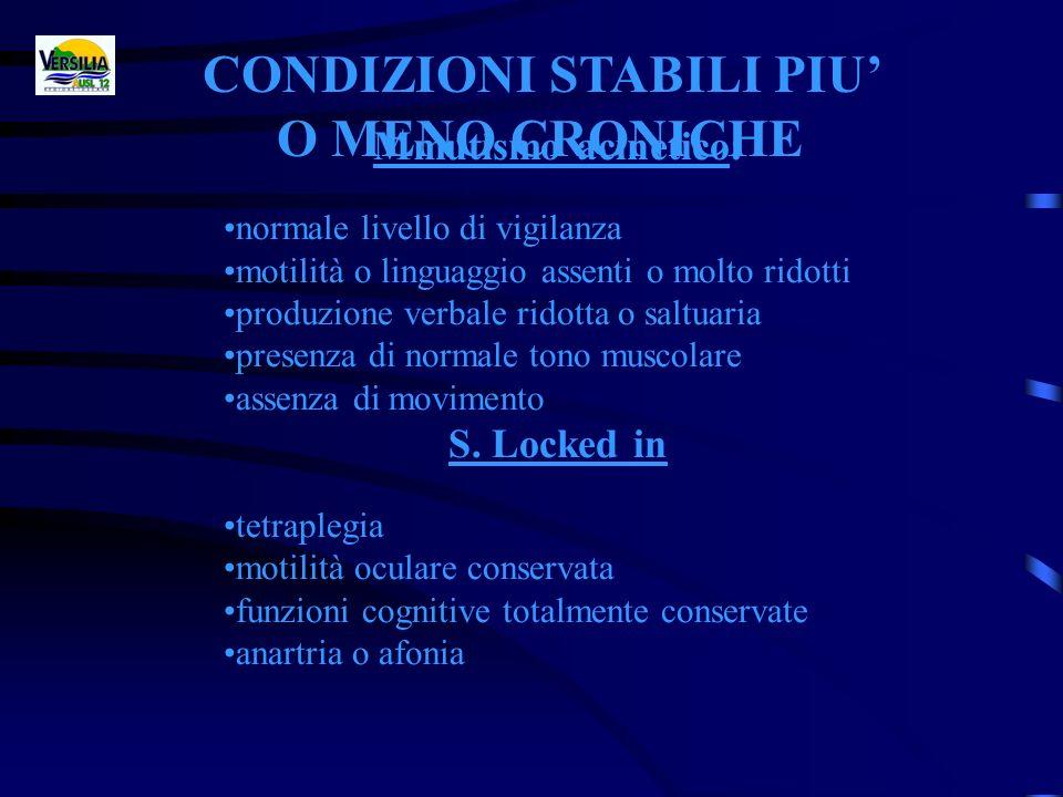 CONDIZIONI STABILI PIU O MENO CRONICHE Mmutismo acinetico: normale livello di vigilanza motilità o linguaggio assenti o molto ridotti produzione verba