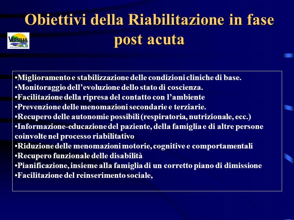 Miglioramento e stabilizzazione delle condizioni cliniche di base. Monitoraggio dellevoluzione dello stato di coscienza. Facilitazione della ripresa d