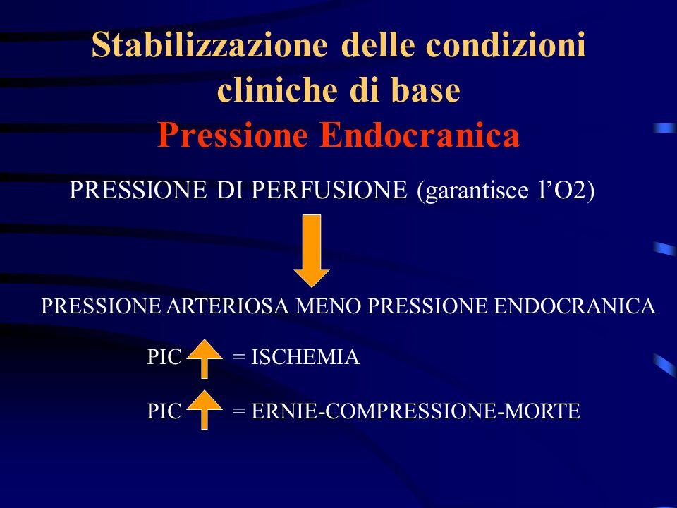 Stabilizzazione delle condizioni cliniche di base Pressione Endocranica PRESSIONE DI PERFUSIONE (garantisce lO2) PRESSIONE ARTERIOSA MENO PRESSIONE EN
