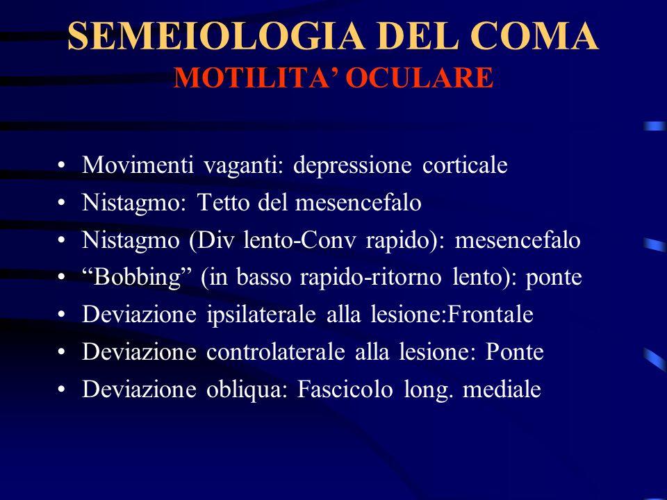 SEMEIOLOGIA DEL COMA MOTILITA OCULARE Movimenti vaganti: depressione corticale Nistagmo: Tetto del mesencefalo Nistagmo (Div lento-Conv rapido): mesen