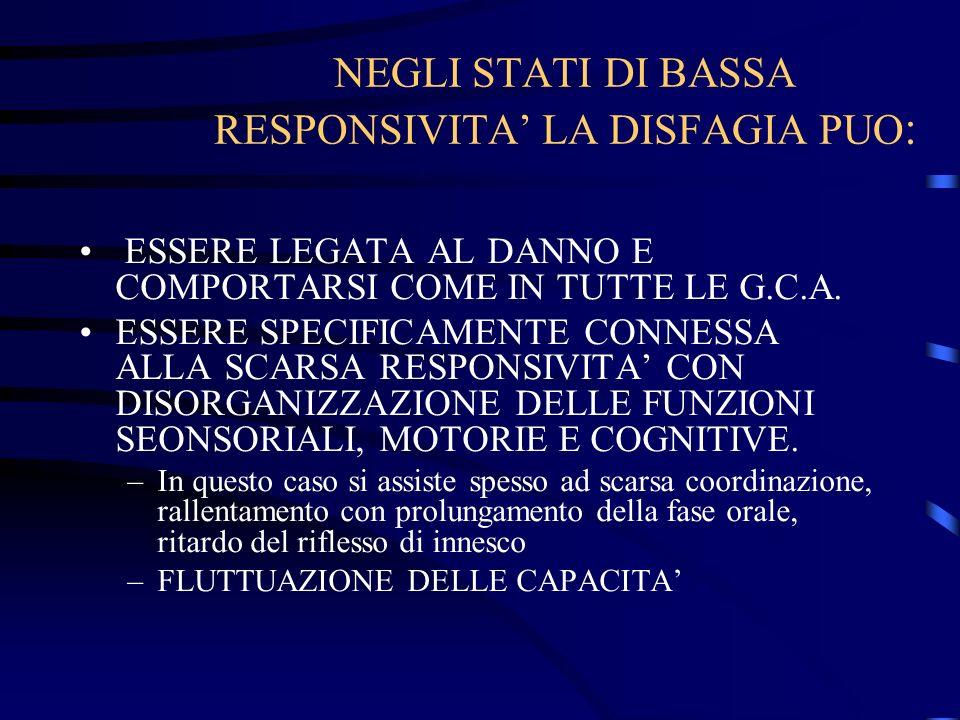 NEGLI STATI DI BASSA RESPONSIVITA LA DISFAGIA PUO : ESSERE LEGATA AL DANNO E COMPORTARSI COME IN TUTTE LE G.C.A. ESSERE SPECIFICAMENTE CONNESSA ALLA S