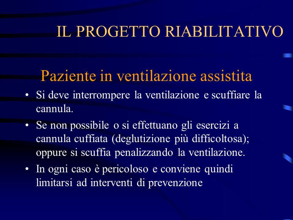 IL PROGETTO RIABILITATIVO Paziente in ventilazione assistita Si deve interrompere la ventilazione e scuffiare la cannula. Se non possibile o si effett