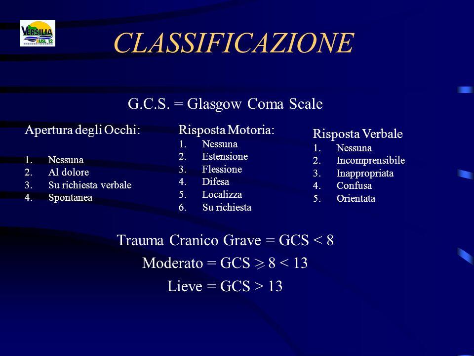CLASSIFICAZIONE G.C.S. = Glasgow Coma Scale Trauma Cranico Grave = GCS < 8 Moderato = GCS > 8 < 13 Lieve = GCS > 13 Apertura degli Occhi: 1.Nessuna 2.