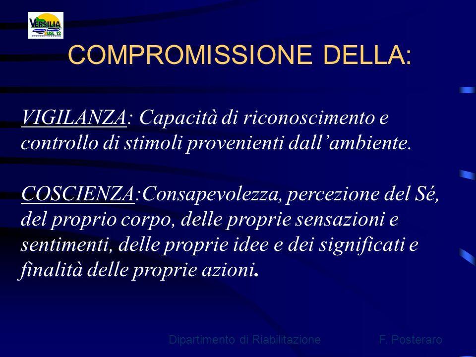 Dipartimento di Riabilitazione F. Posteraro COMPROMISSIONE DELLA: VIGILANZA: Capacità di riconoscimento e controllo di stimoli provenienti dallambient