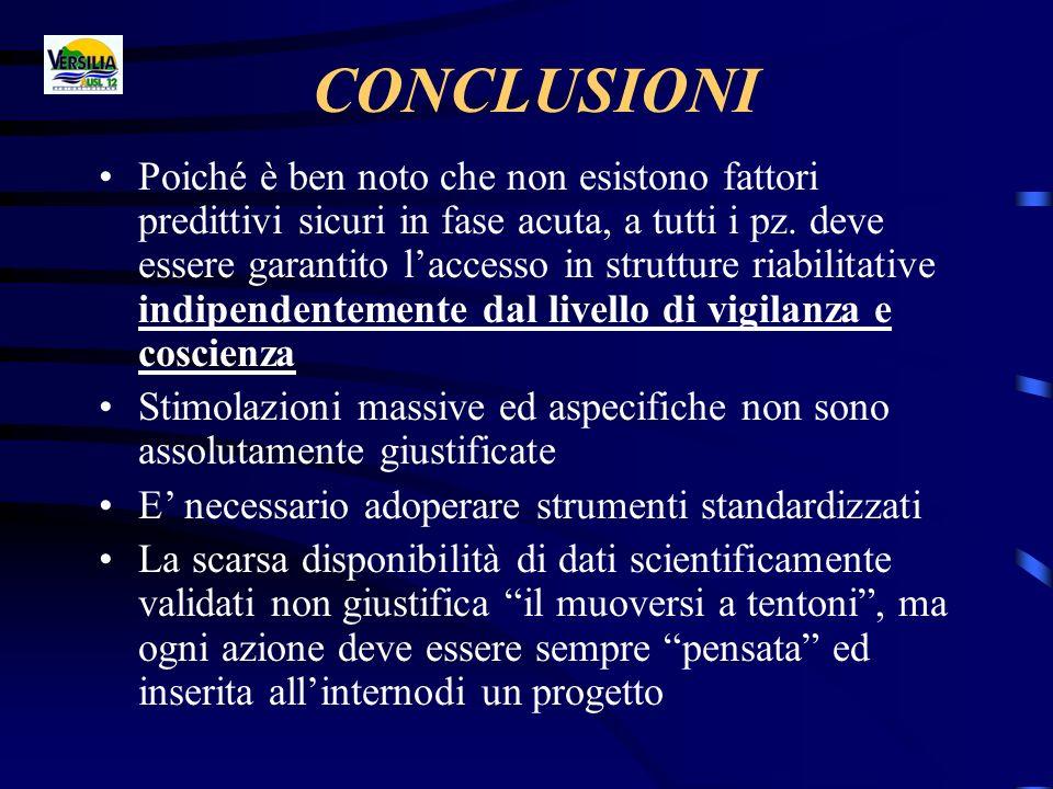 CONCLUSIONI Poiché è ben noto che non esistono fattori predittivi sicuri in fase acuta, a tutti i pz. deve essere garantito laccesso in strutture riab