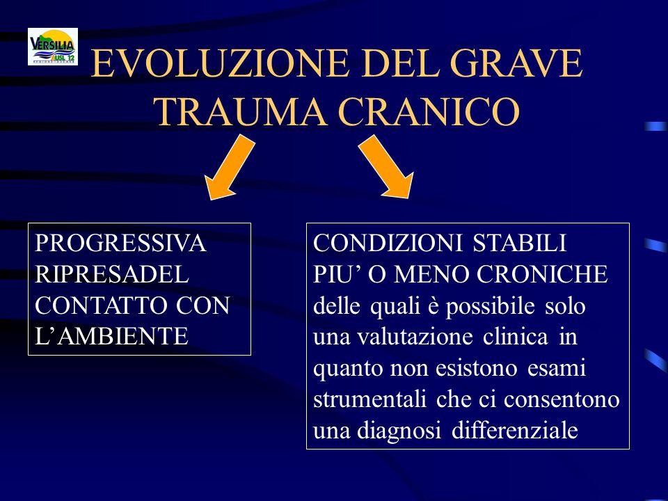 EVOLUZIONE DEL GRAVE TRAUMA CRANICO PROGRESSIVA RIPRESADEL CONTATTO CON LAMBIENTE CONDIZIONI STABILI PIU O MENO CRONICHE delle quali è possibile solo