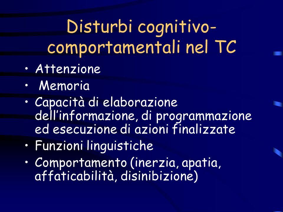 Disturbi cognitivo- comportamentali nel TC Attenzione Memoria Capacità di elaborazione dellinformazione, di programmazione ed esecuzione di azioni fin
