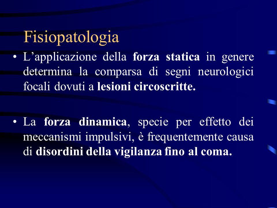 Fisiopatologia Lapplicazione della forza statica in genere determina la comparsa di segni neurologici focali dovuti a lesioni circoscritte. La forza d