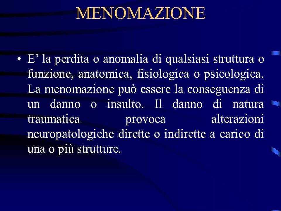 MENOMAZIONE E la perdita o anomalia di qualsiasi struttura o funzione, anatomica, fisiologica o psicologica. La menomazione può essere la conseguenza